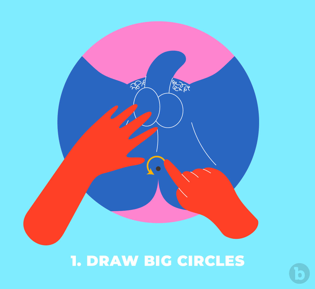 A finger making circular motions around the anus for sexual pleasure