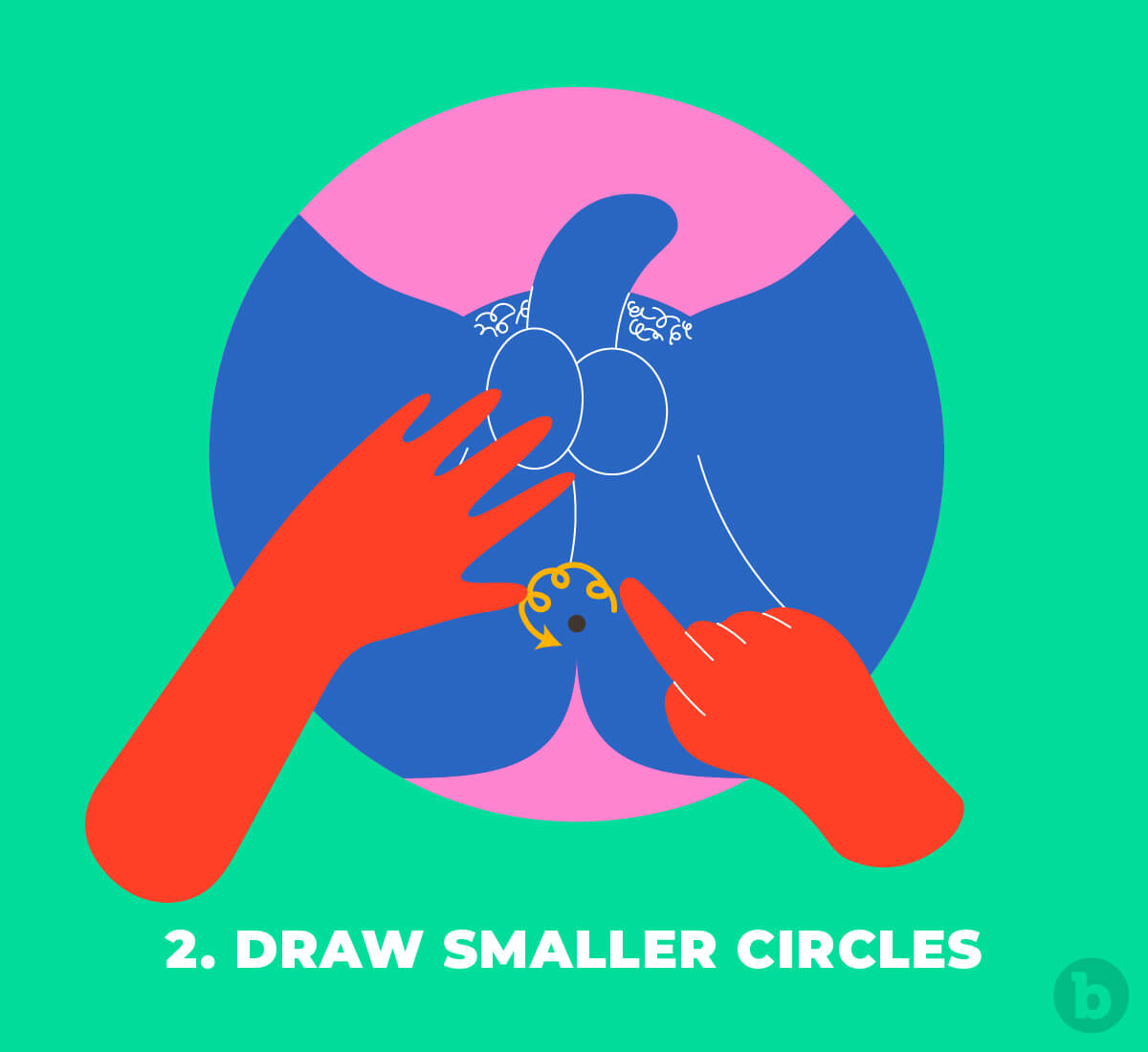 A finger making small circular motions around the anus during an anal massage