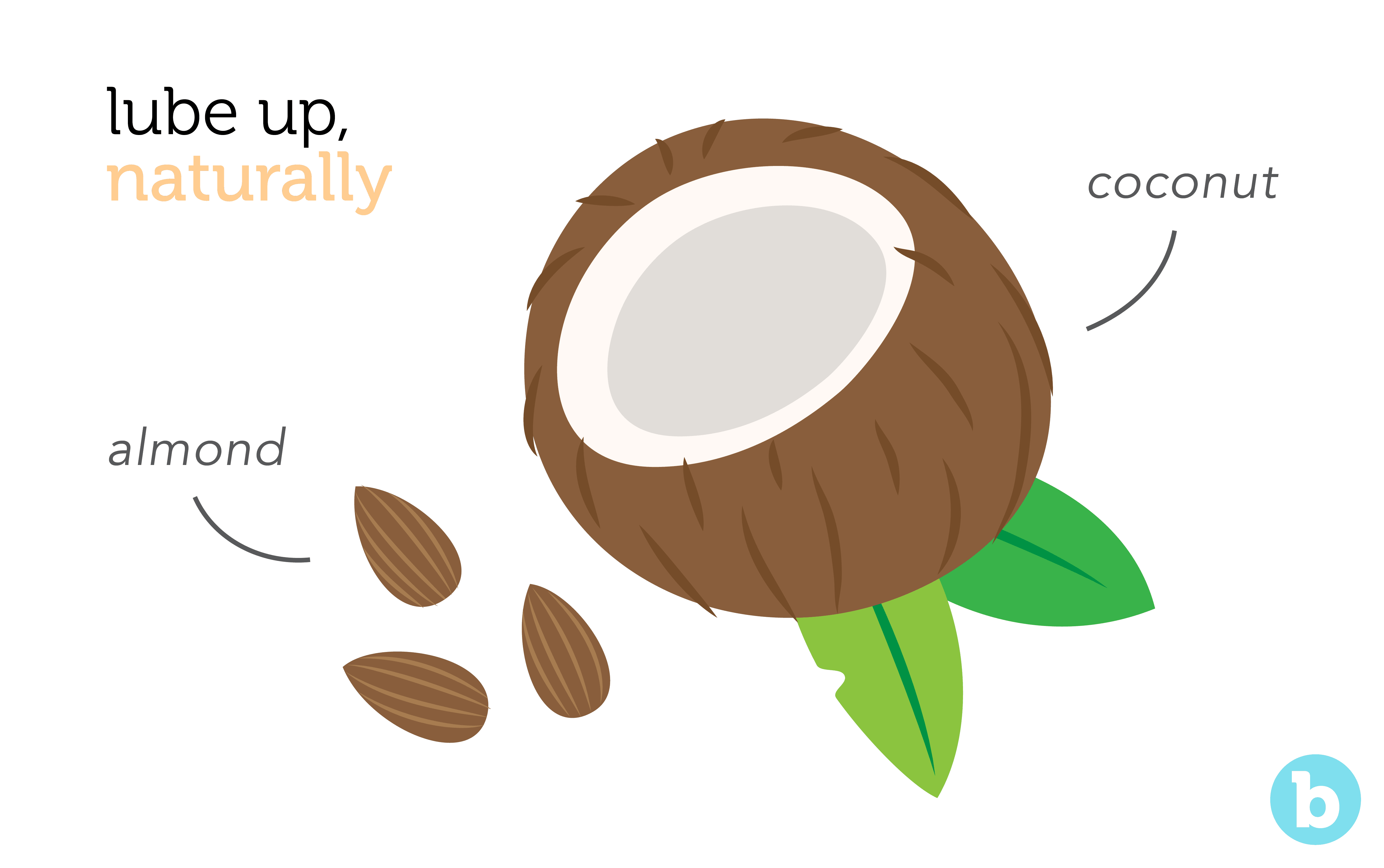 Coconut oil is often considered as the best lube for anal play