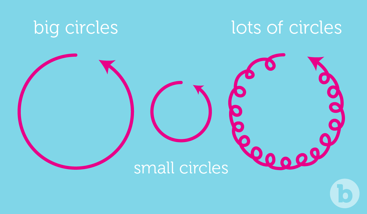 Drawing circles of various size can be a great way to massage and stimulate the prostate gland