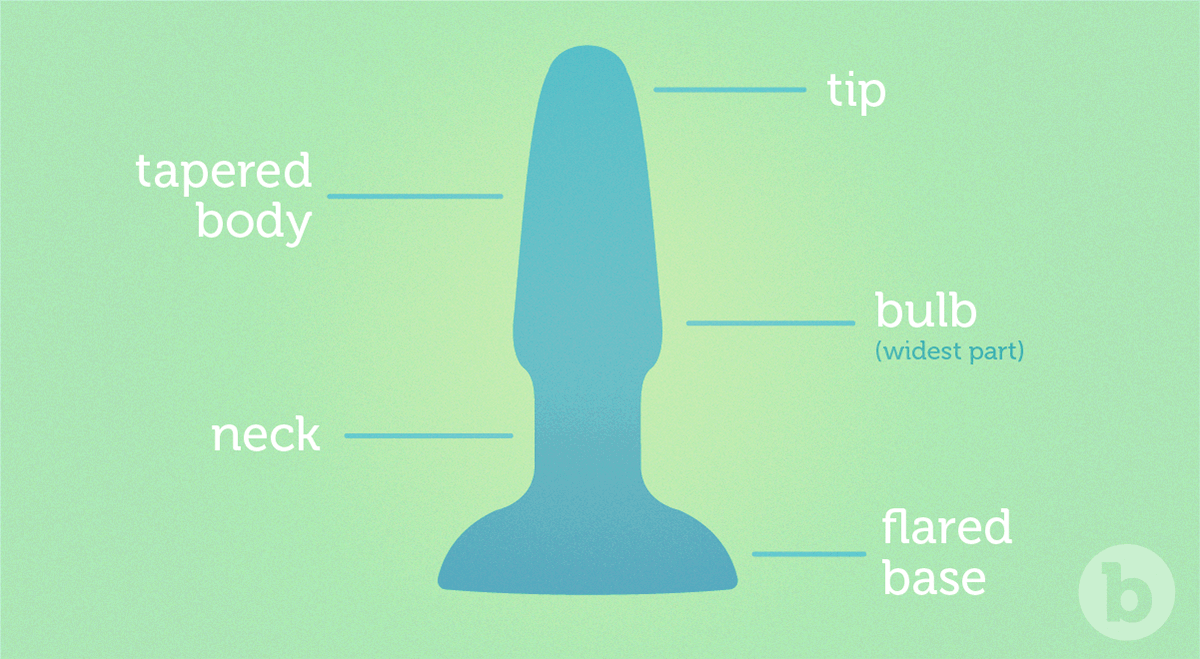 """A butt plug should always have a flared base to stop the sex toy from being """"swallowed"""""""