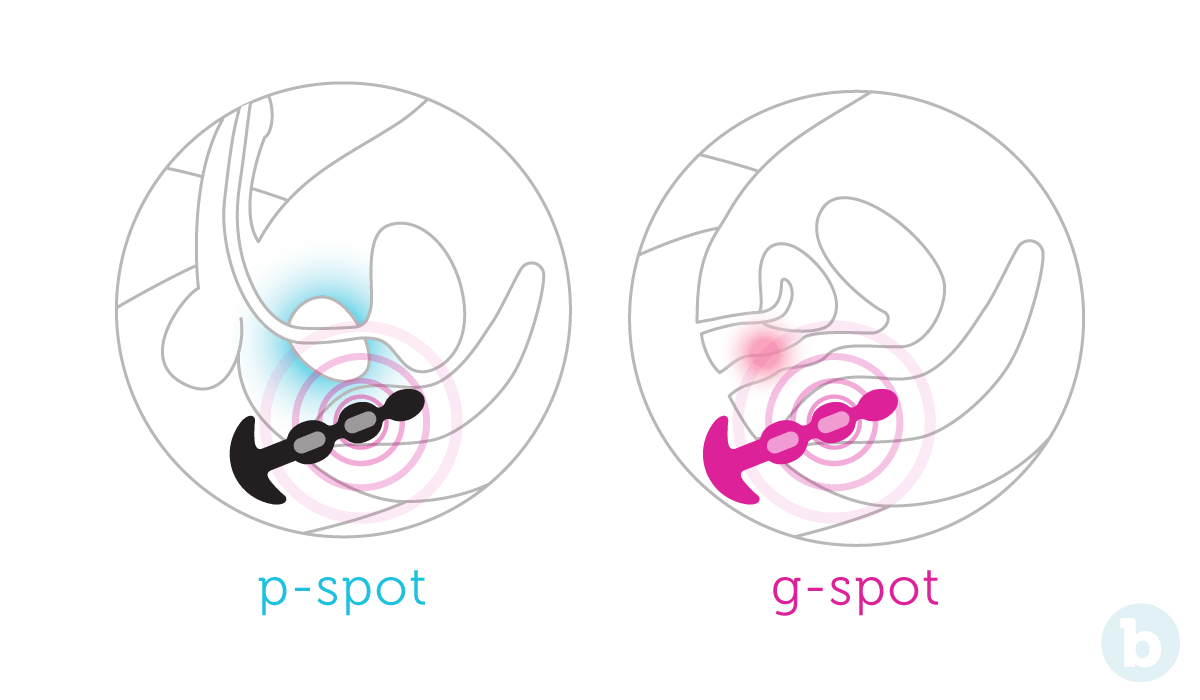 The triplet vibrating anal beads can stimulate both the p-spot and the g-spot